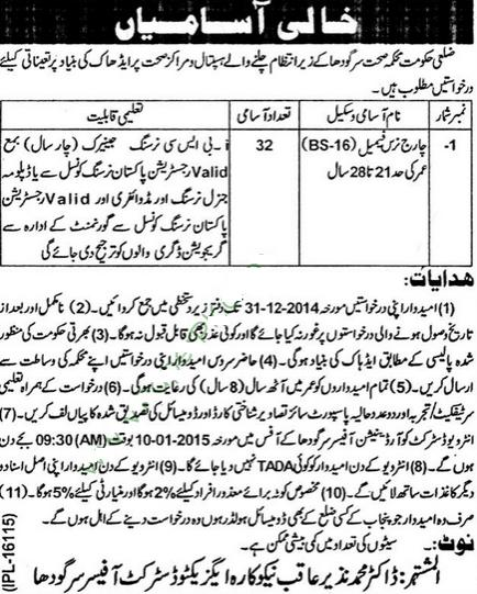 Charge Nurse Jobs in Health Department Sargodha