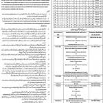 Educators Jobs in District Kasur - Last Date Application Form Submission
