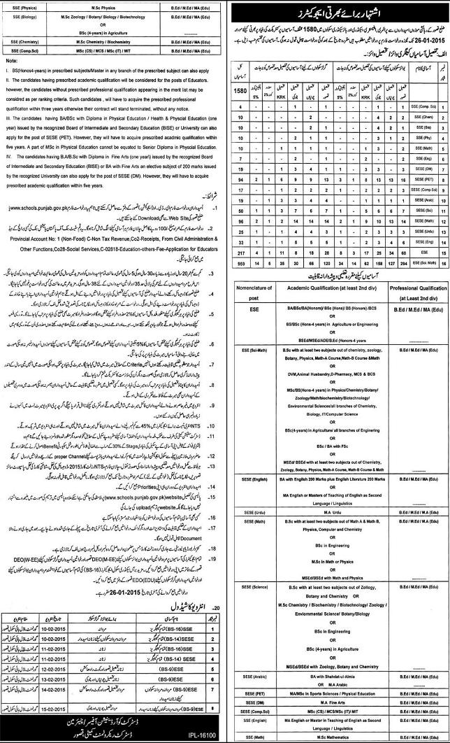 Educators Jobs in District Kasur – Last Date to Apply 26-1-2015