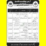 Jobs in Army Public College Chinar Campus Murree