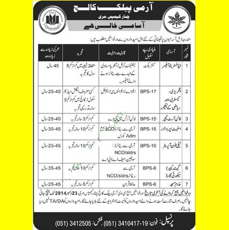 Jobs in Army Public College Murree