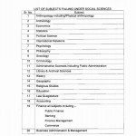 Notification grant of Special Science and Technology Allowance - List of Subjects