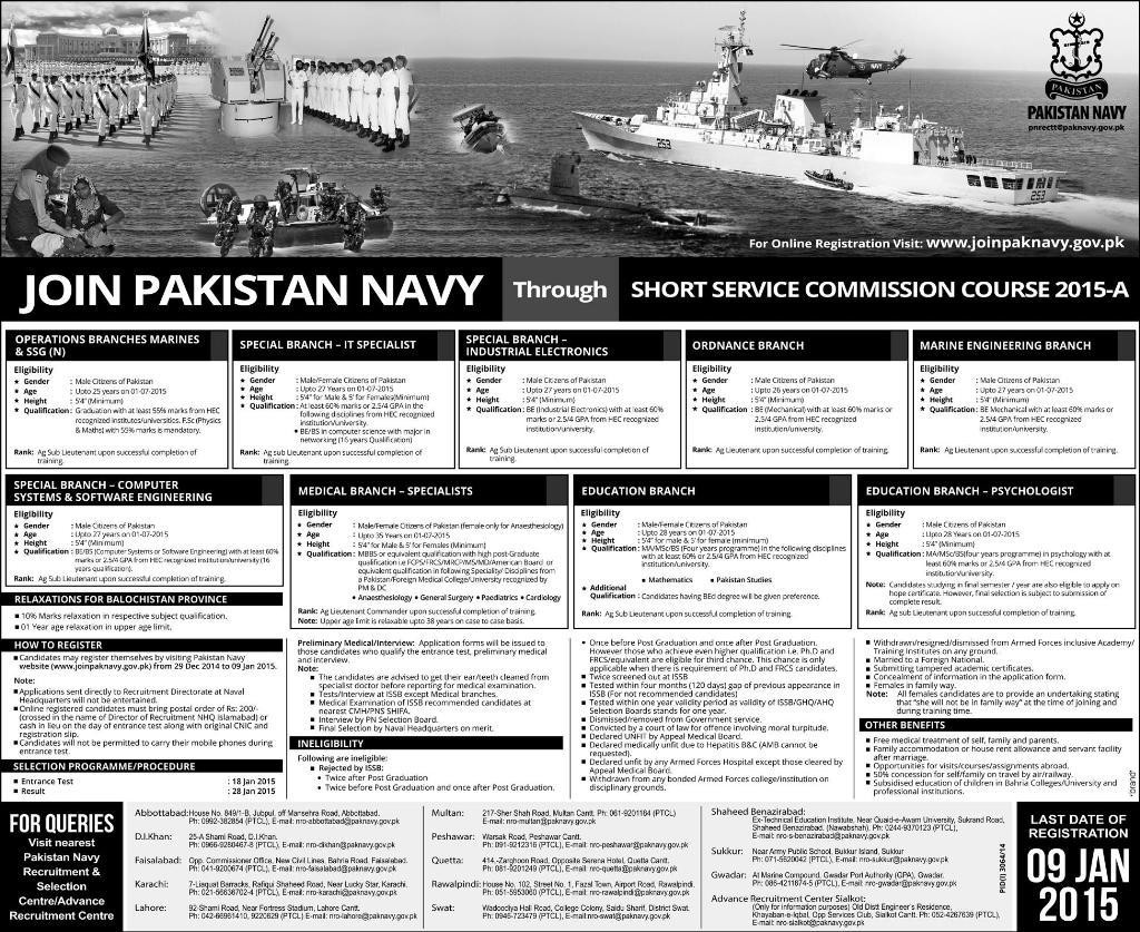 Pakistan Navy Short Service Commission Course 2015-A