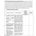 Sindh School Teachers Recruitment Policy 2014 a