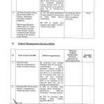 Sindh School Teachers Recruitment Policy 2014 b