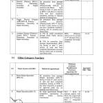 Sindh School Teachers Recruitment Policy 2014 d