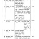 Sindh School Teachers Recruitment Policy 2014 e