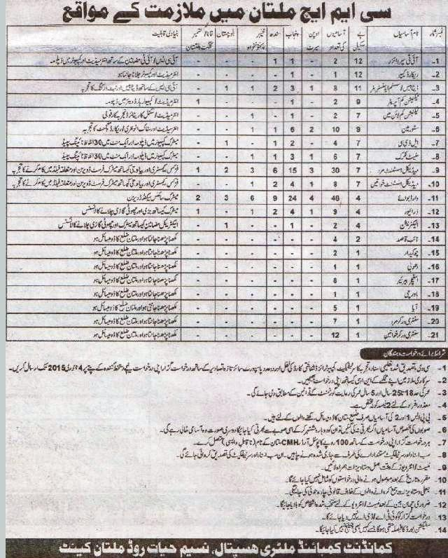 Jobs in CMH Multan, Combined Military Hospital