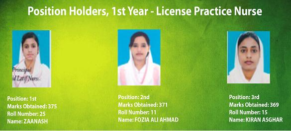 1st Year License Practice Nurse (LPN) Position Holders 1-1-2015
