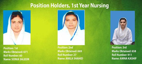 First Year Nursing Position Holders 1-1-2015