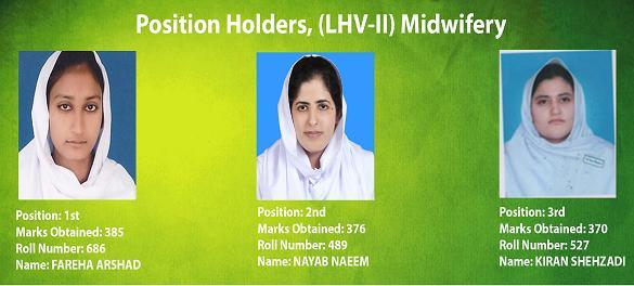 LHV-II Midwifery Position Holders 1-1-2015