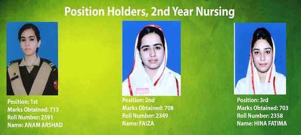 Second Year Nursing Position Holders 1-1-2015