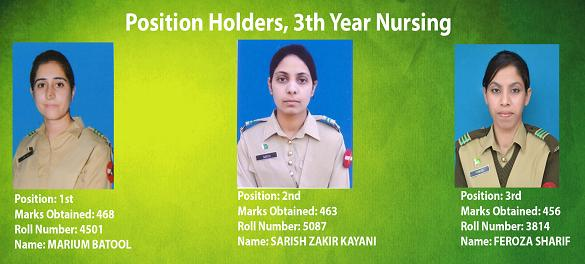 Third Year (Final) Nursing Position Holders 1-1-2015