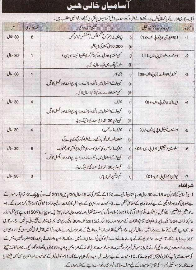 Vacancies in 304 Spares Depot EME Khanewal (Published in Daily Nawaiwaqt Multan dated 29-1-2015)