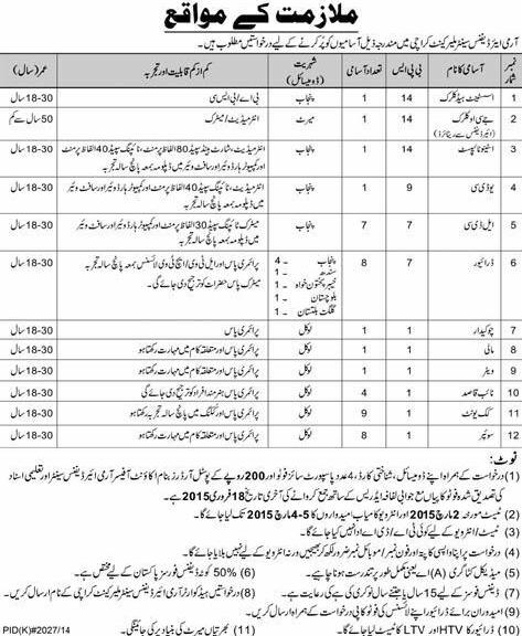Vacancies in Army Air Defense Center Malir Cant Karachi