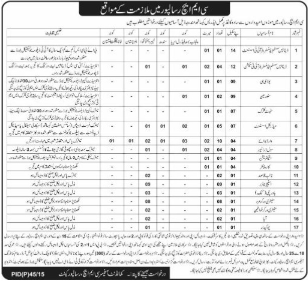 Vacancies in CMH Risalpur - Daily Express 22-01-2015