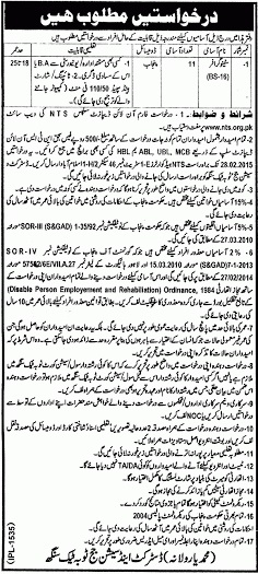Jobs in District and Session Court Toba Tek Singh