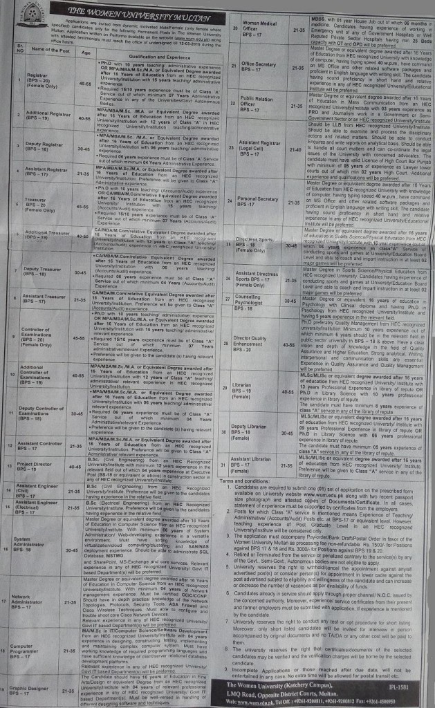 Jobs/Vacancies in Women University Multan - Daily Nawaiwaqt 13-2-2015