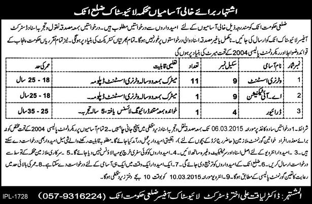 Livestock Department Vacancies in District Attock