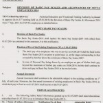 TEVTA Punjab Revised Pay Scales 2014 issued in 2015 (Page 1)