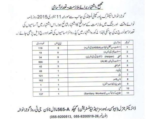 Number of Vacancies in GEPCO – Correction in Job Advertisement