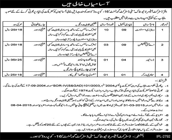 Livestock Department Lahore Jobs