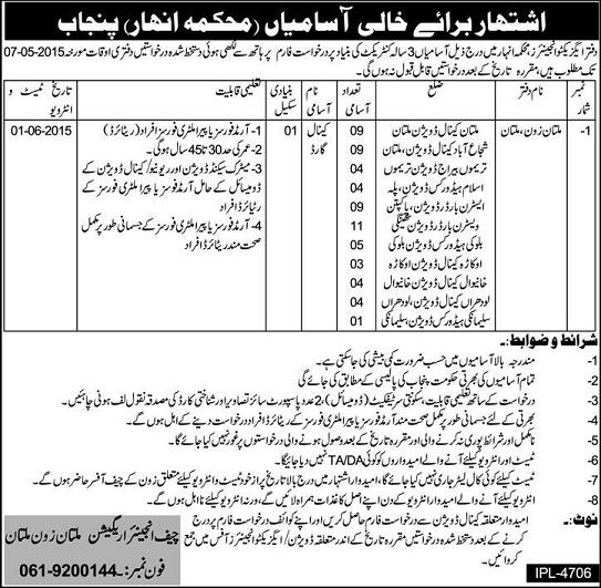 Canal Guards Jobs in Punjab Canals Department Multan Zone