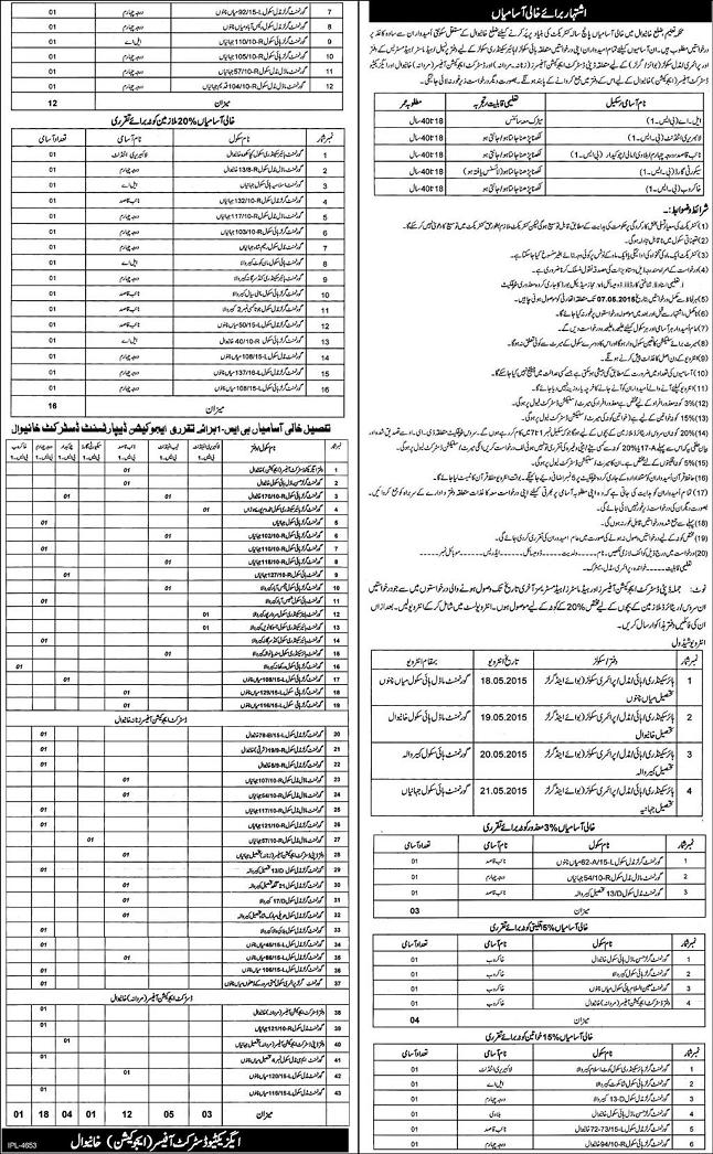 Class Four Jobs in Education Department District Khanewal