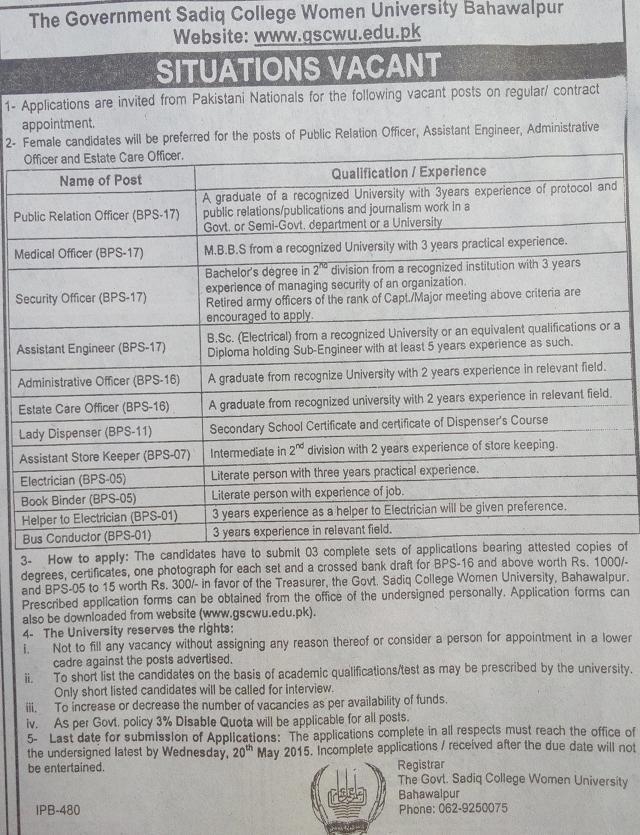 Jobs in Government Sadiq College Women University Bahawalpur