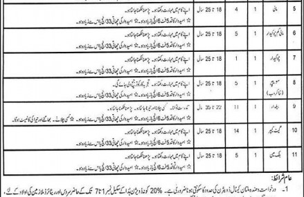 Jobs in Irrigation Department, Multan Canal Division