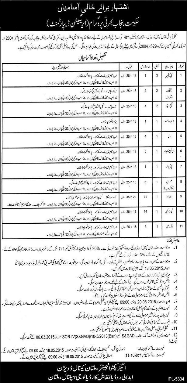 Vacancies in Irrigation Department, Multan Canal Division Multan