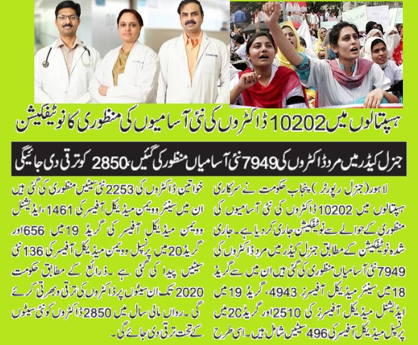 Punjab Health Department issued notification of 10202 New Posts of Doctors