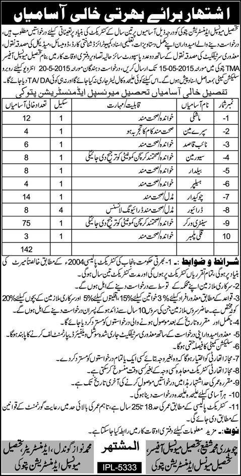 Vacancies in TMA Pattoki District Kasur