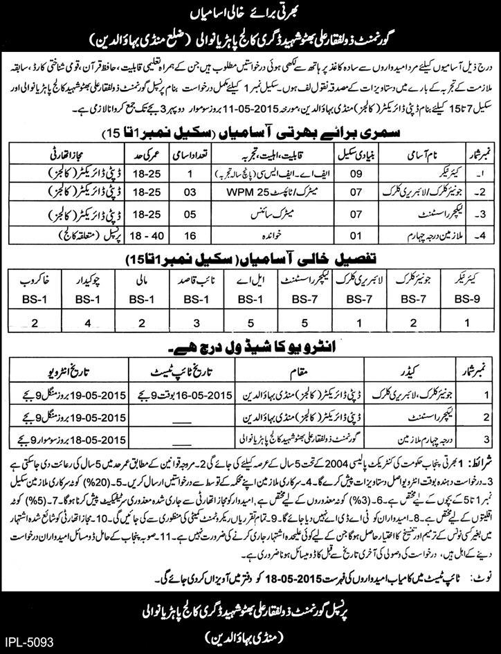Vacancies in Zulfikar Ali Bhutto Shaheed Degree College Pahrianwali District Mandi Bahauddin