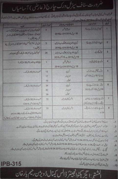 Vacancy in Canals Department Dalas Canal Division Rahim yar Khan
