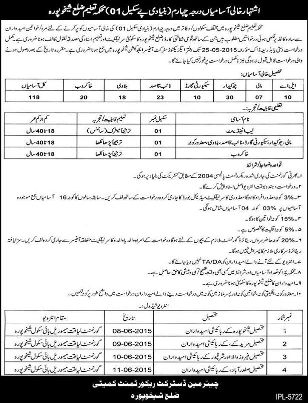 Class 4 Employees Jobs in Sheikhupura Education Department