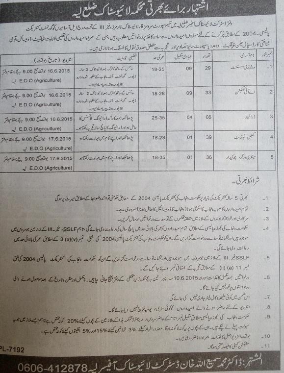Jobs in Livestock Department District Layyah