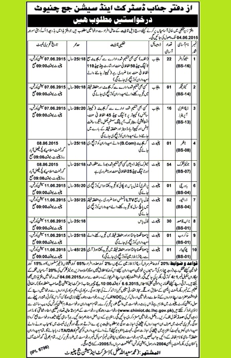 Jobs in Dist and Session Court Chiniot