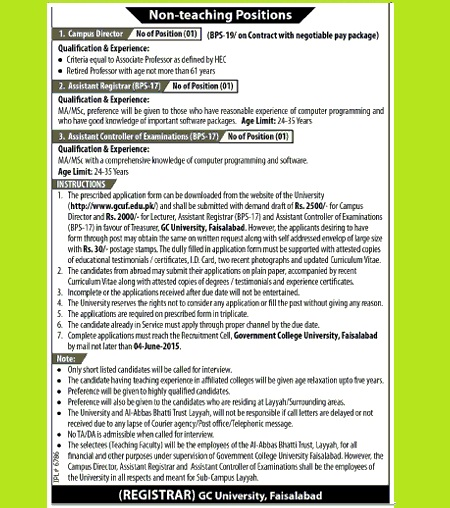 Jobs in GC University Faisalabad Layyah Campus - Non Teaching Staff