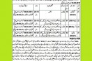 Application Invited for Jobs in District and Session Judge Courts Chiniot