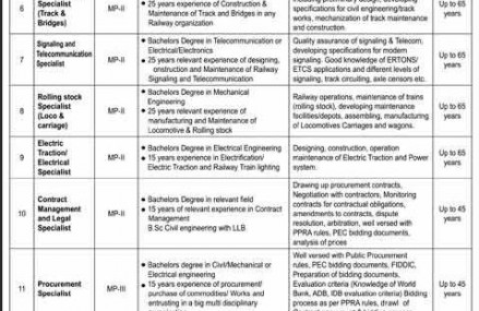 Jobs/Vacancies in CPEC Project Pakistan Railways