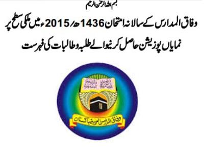 Wifaq-ul-Madaris Al-Arabia Pakistan Logo