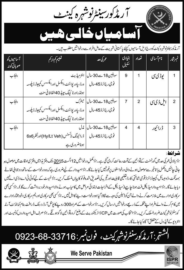 Jobs in Armed Core Center Nowshera Cantt