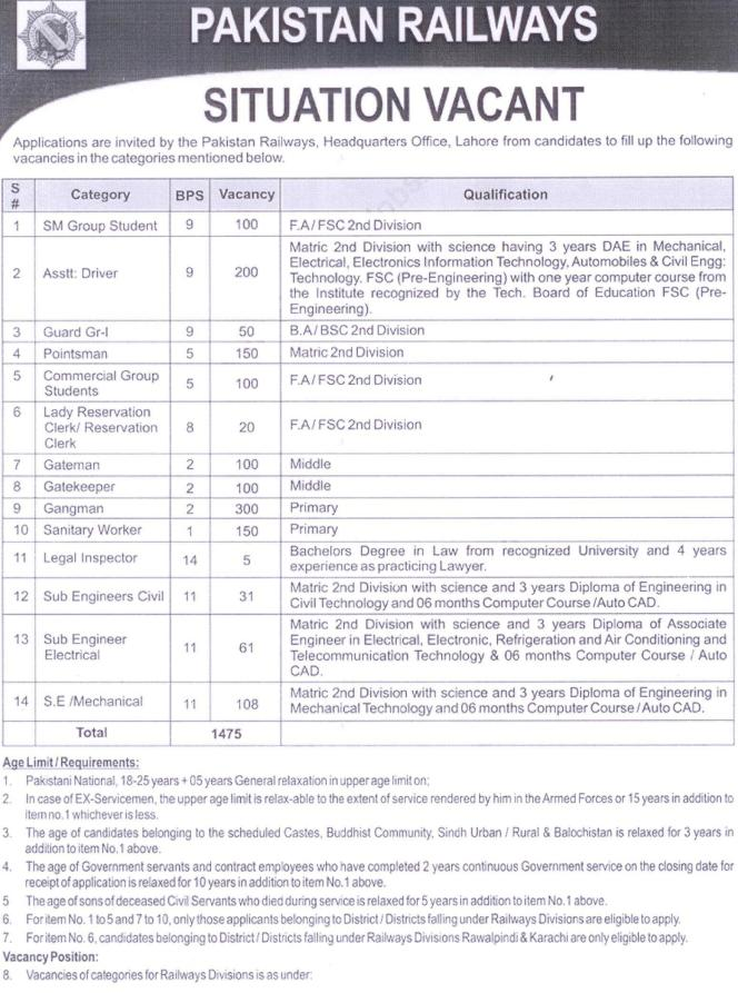 Jobs in Pakistan Railway Announced  1