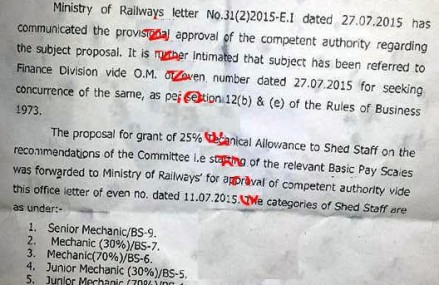 Railway Shed Staff's Technical Allowance Increased upto 25%