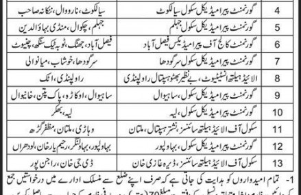 Admission in Para-Medical Courses Punjab Session 2015-2017