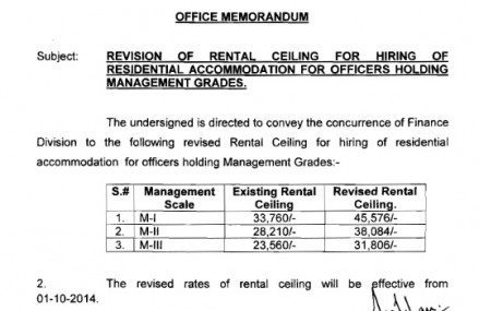 Revision of Rental Ceiling for Hiring of Residential Accommodation for Officer in Management Cadres