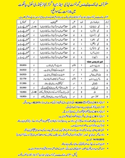 Jobs in Lady Anderson Girls Secondary School Sialkot