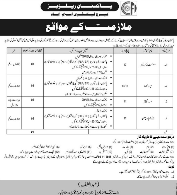 Vacancies in Pakistan Railways Carriage factory Islamabad