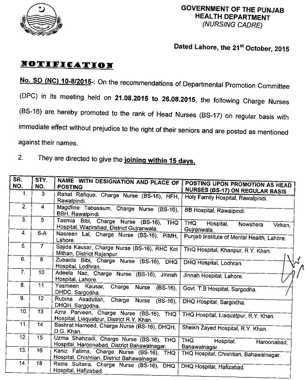 Punjab Health Department - 273 Nurses Promotion Notification dated October 22, 2015